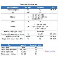 Пленка  синяя мраморная   Haogenplast  25 х 1,65 м  цена за 1-м2