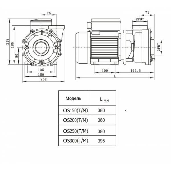Насос AquaViva LX LP300M/OS300M 35 м?/ч (3HP, 220В)